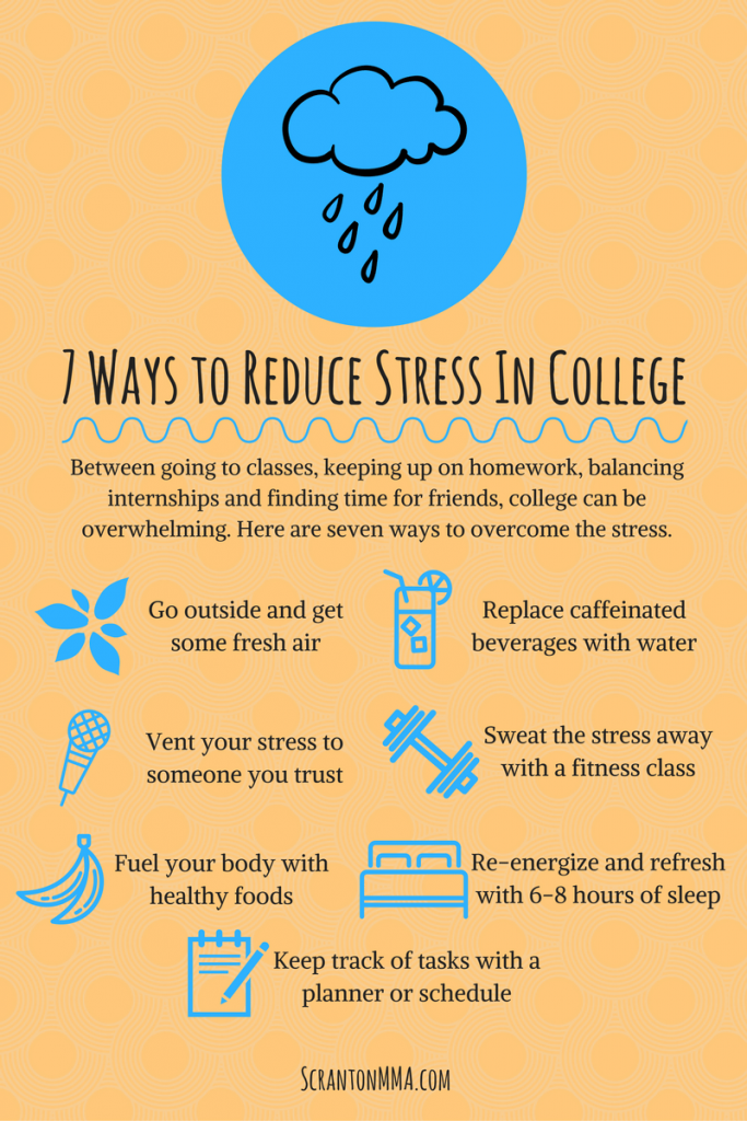 essays about college stress This study focused on the stress management and adaptation to college of freshmen students in the department of arts and sciences in cor jesu college of digos city the study covers the second semester of the school year 2010-2011.